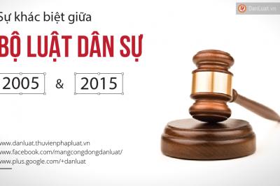 """THPT Ea H'Leo đạt giải nhất cuộc thi """"Tìm hiểu Luật dân sự 2015"""""""